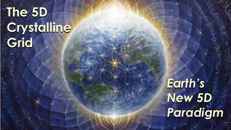 https://www.openhandweb.org/sites/default/files/images/Earths-5D-Paradigm.jpg